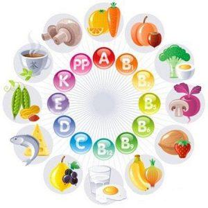 vitamin nao giup toc moc nhanh hon4